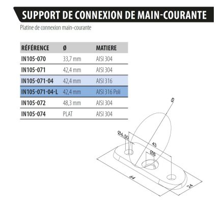 SUPPORT DE CONNEXION DE MAIN-COURANTE