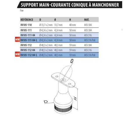 SUPPORT DE MAIN-COURANTE CONIQUE A MANCHONNER