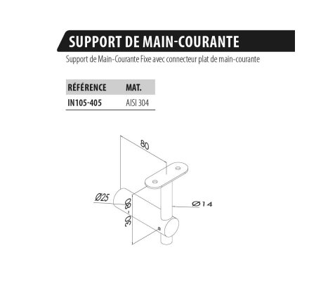 SUPPORT DE MAIN COURANTE PLATE A FIXER SUR PLAT