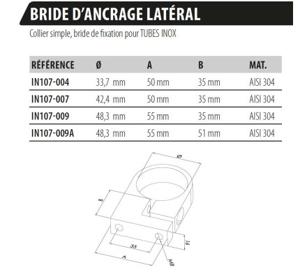 BRIDE D'ANCRAGE LATERAL