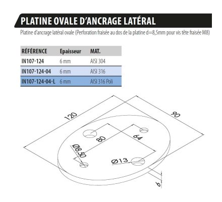PLATINE OVALE D'ANCRAGE LATERAL